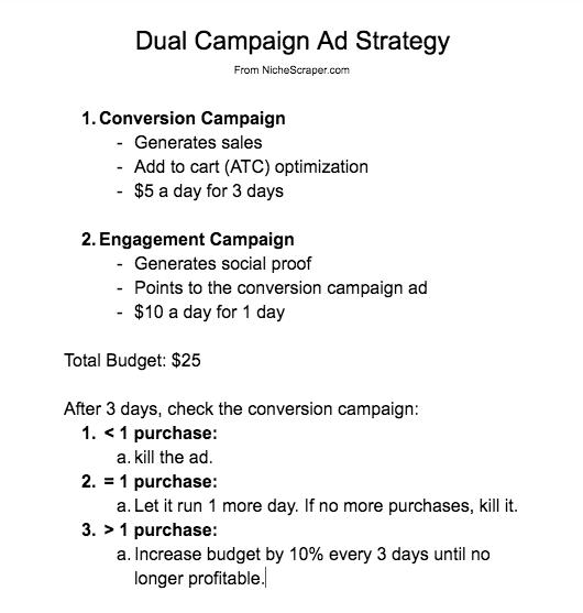 Facebook Ad Dropshipping Strategy | Niche Scraper